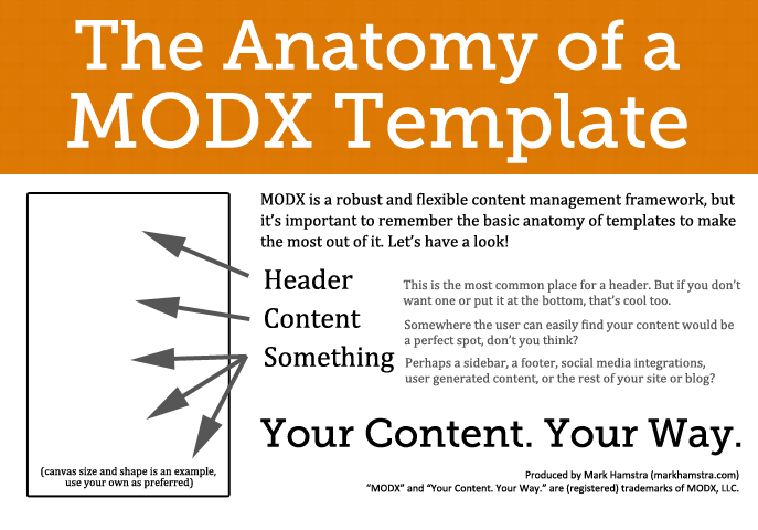 MODX is a robust and flexible content management framework, but it's important to remember the basic anatomy of a template to make the most out of it. Let's have a look!